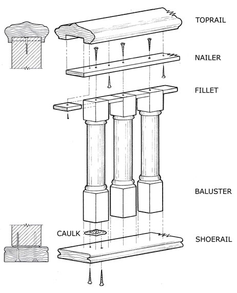 Baluster Spacing and Assembly